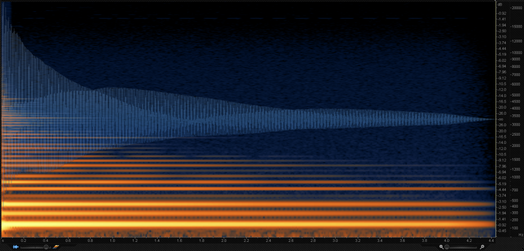 GuitarSpectrogram
